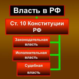 Органы власти Артемовского