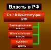 Органы власти в Артемовском